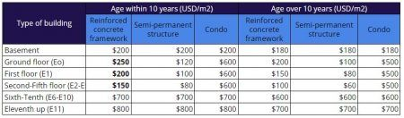 Ultimate Guide on Cambodia Property Tax   IPS